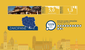 infografika Galeco